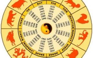 5 июня какой знак гороскопа. Восточные животные в астрологическом гороскопе