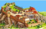 Этапы развития античной философии таблица. Периоды развития античной философии