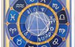 Планеты в гороскопе по дате рождения. Индивидуальный гороскоп по дате рождения бесплатно на Astrodaily