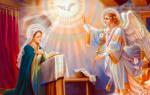 Праздник благовещение приметы. Благовещение пресвятой богородицы — что можно и что нельзя делать, приметы, обычаи, традиции