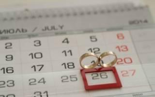 Троицкая родительская суббота и свадьба совместимо. Что ждет молодоженов, если свадьба в субботу: приметы и суеверия