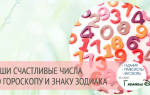 Нумерология счастливые числа для удачи. Счастливые числа по дате рождения и знакам зодиака в лотерее