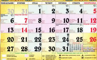 Православный календарь имен на январь года. Именины января, православные праздники в январе