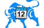 20 апреля родился в день. Характеристика знака зодиака Телец для мужчин и женщин