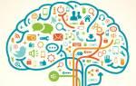 Знание терминов. Что такое знания? Виды вненаучных знаний