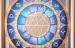Astromeridian онлайн натальная карта. Гороскоп рождения(натальная карта)