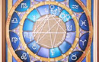 Как составить свою астрологическую натальную карту рождения. Индивидуальный гороскоп онлайн (бесплатно)