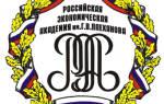 Экономические взгляды Г.В. Плеханова