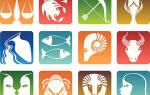 Самые коварные знаки зодиака. Самый подлый знак зодиака: рейтинг, описание, особенности характера, советы астрологов
