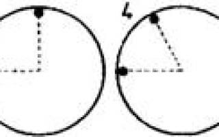Трактовка синастрий: аспекты планет. Отправить по электронной почте
