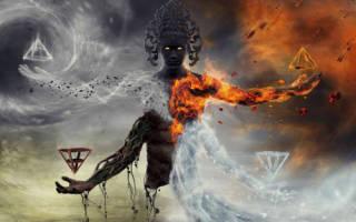Огненный аспект воды кто по гороскопу. К каким стихиям относятся знаки зодиака
