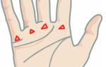 Звезда линии ума правой руке. Магия чисел
