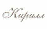 Интересные сведения о людях с именем кирилл. Значение имени кирилл, характер и судьба