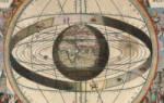 Astro online натальная карта по дате рождения. Индивидуальный гороскоп онлайн (бесплатно)