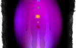 О чем говорит фиолетовый цвет ауры. Зеленый цвет ауры — значение всех оттенков зелени в биополе человека