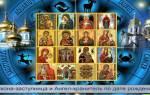 22 июня икона. Икона заступница — как выбрать покровителя по дате своего рождения