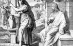 Евангелие от иоанна 4 глава читать. Евангелие от Иоанна