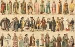 Евреи ашкеназы. Евреи сефарды и ашкенази: различия по фото, внешние отличия