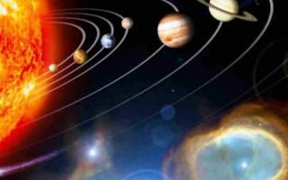 Влияние планет на людей знака зодиака сегодня. Зодиак и планеты