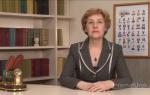 Значение женского имени гражина. Безударные гласные буквы и звуки в словах русского языка