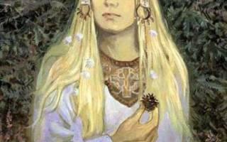 Что обозначает имя надежда с греческого. Значение и происхождение древнего имени Надежда, судьба и характер имени