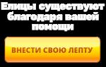 Сергей кобзарь священник. Почему я не могу оставаться баптистом и вообще протестантом