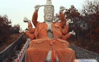 Отличие буддизма от других учений и верований. Сравнение буддизма и индуизма — двух древнейших религий