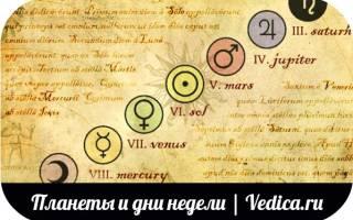 Среда день меркурия ведическая. Планеты и дни недели в ведической астрологии