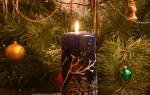 Приснились церковные свечи новые. К чему снится свеча по соннику
