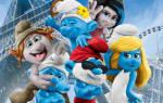 Персонажи из мультиков знаки зодиака. Какой вы мультяшный герой по гороскопу? Рыбы — Муми-тролль