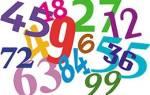 Двузначные числа и их значение в нумерологии. Последовательность двузначных чисел