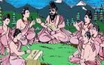 Какая каста появилась из ступней ног брахмы. Из ступней Брахмы появились? Изображение бога Брахмы