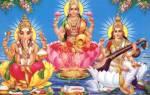 Имена богов индийской мифологии. Индийские богини