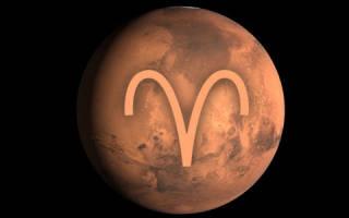 Транзит марса в знаке зодиака телец. Марс в знаках зодиака