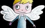 День ангела 12 сентября мужские имена. Женские и мужские именины в сентябре по православному календарю