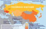 Неканоническое православие. Каноническая территория Русской Церкви: карта