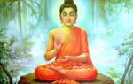 Философия древней индии конспект. Философия классической йоги