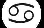15 июль знак зодиака. Июля — Знак Зодиака