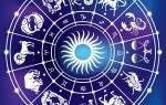 Тест кто вы по гороскопу. Как определить, кто ты по гороскопу? Сверяясь по Луне