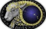 Овен — первый знак зодиака. Почему овен первый знак зодиака