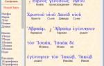 Библия онлайн. Новый дословный перевод от IMBF